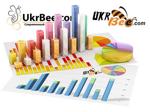УкрБи - работаем в ногу со временем. Современные тенденции пчеловодства в Ураине и СНГ.