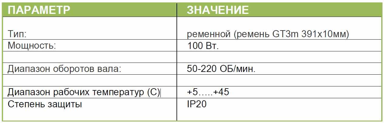 Технические характеристики привода для медогонки ПУЛЬС